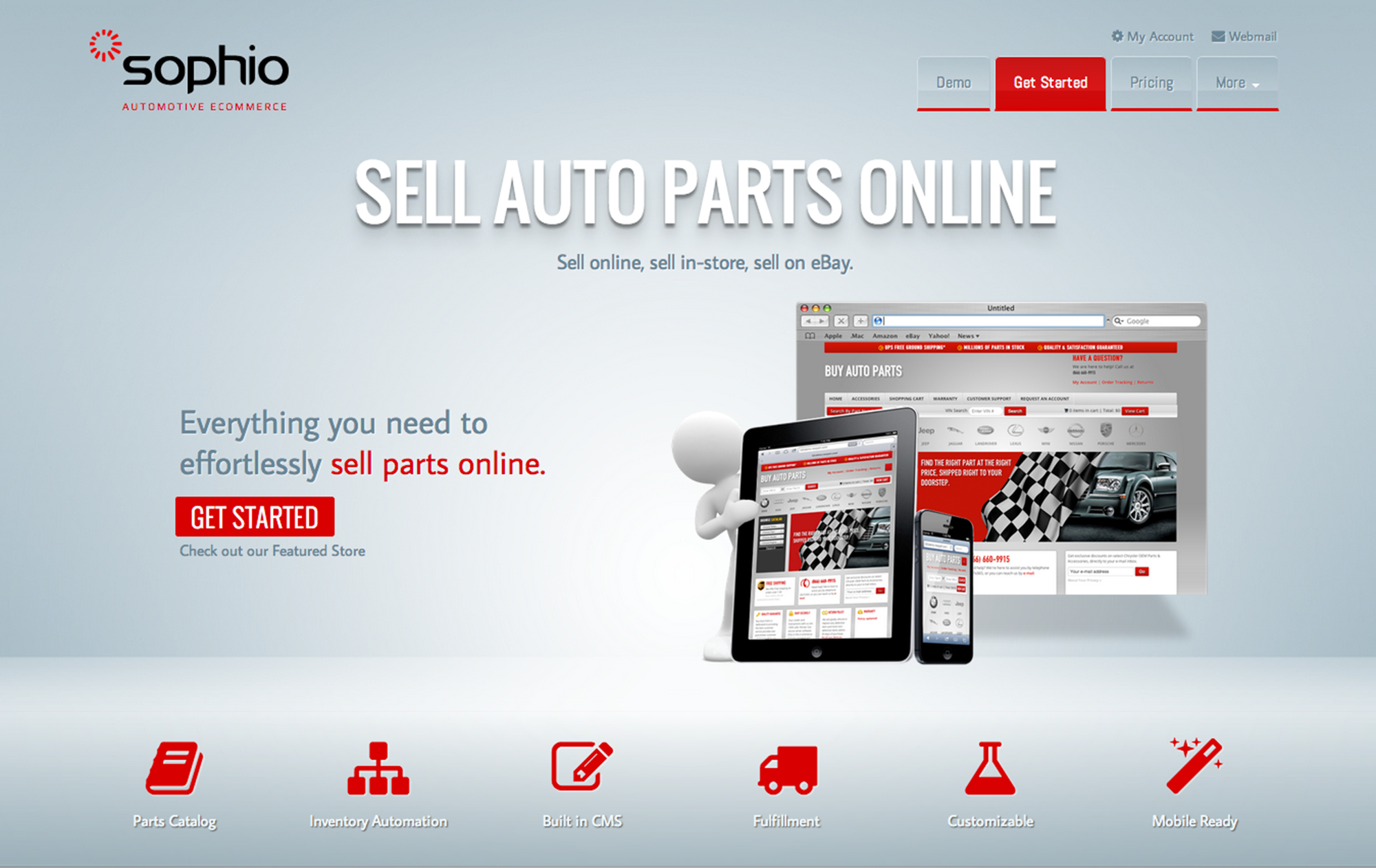 Sell Parts Online - FAQ - Sophio Automotive eCommerce